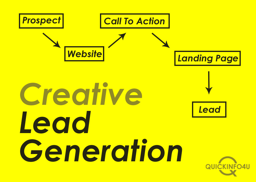 Creative Lead Generation