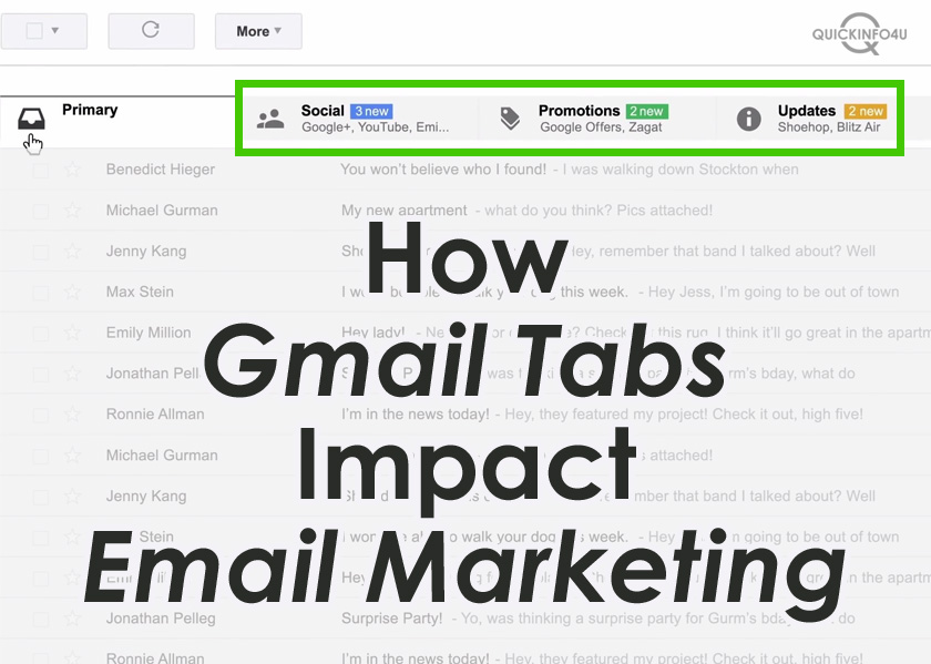 How Gmail Tabs Impact Email Marketing